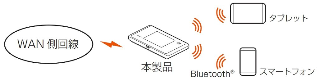 wx05bluetooth接続